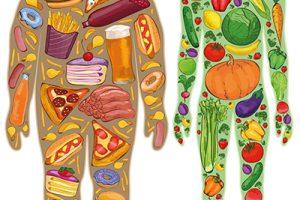 Ska vi konsumera oss till hälsa? | av Anna Fyrberg Yngfalk och Carl Yngfalk
